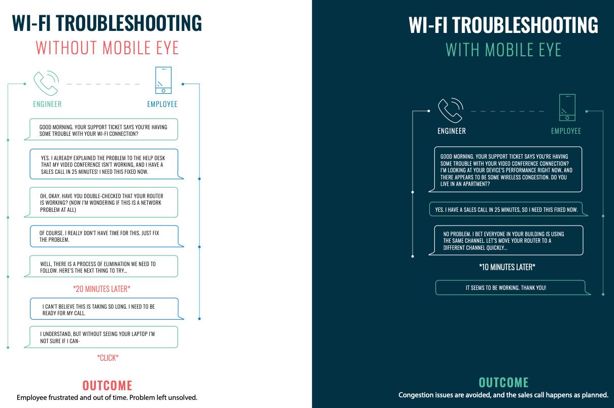 image01-wifi-troubleshooting-1200