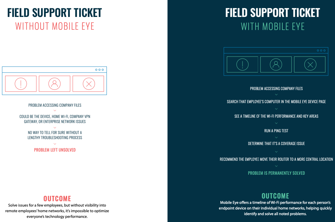 image02-field-support-ticket-1100