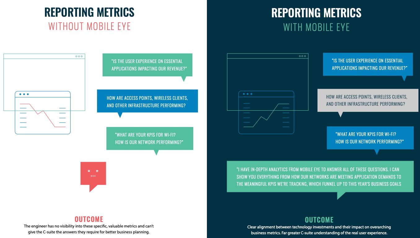 image04-reporting-metrics-1300